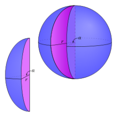 250px-Spherical_Wedge.svg