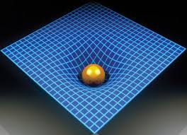ball in grid